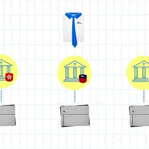 Afbeelding van Wat is de rol van banken en trustkantoren bij witwassen?